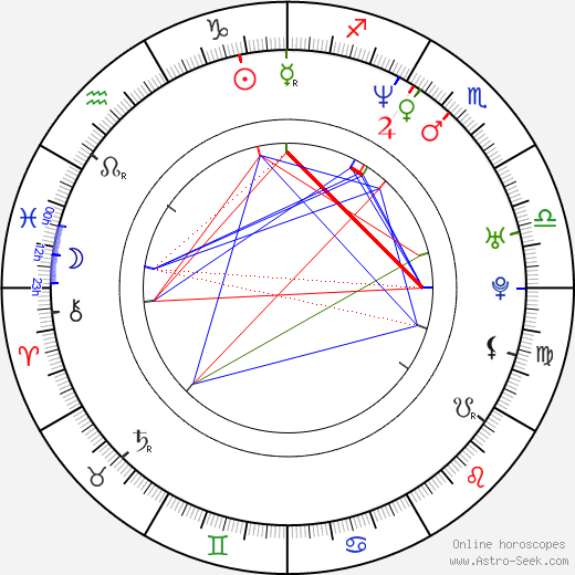 Taye Diggs astro natal birth chart, Taye Diggs horoscope, astrology