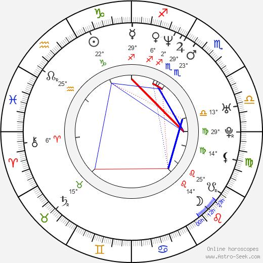 Terry Stone birth chart, biography, wikipedia 2020, 2021