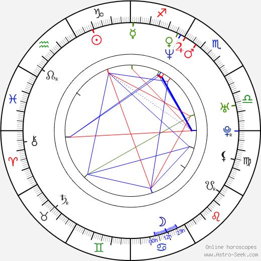 Tom Ward astro natal birth chart, Tom Ward horoscope, astrology