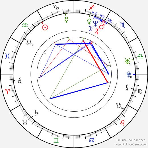 Wendy Van Dijk birth chart, Wendy Van Dijk astro natal horoscope, astrology