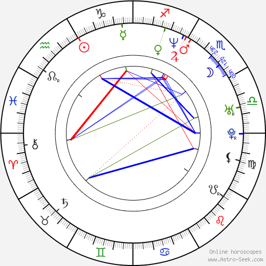 Woong-in Jeong astro natal birth chart, Woong-in Jeong horoscope, astrology