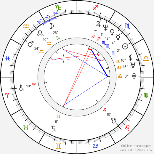 Anthony Rapp birth chart, biography, wikipedia 2019, 2020