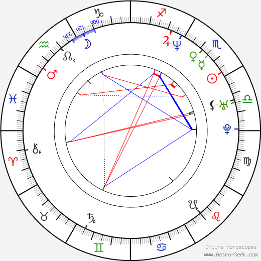Anthony Rapp astro natal birth chart, Anthony Rapp horoscope, astrology