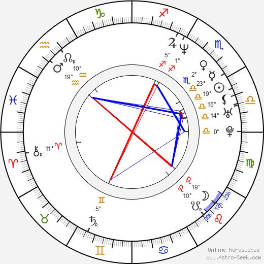 Billy Bush birth chart, biography, wikipedia 2019, 2020