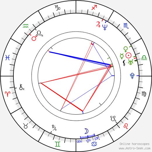 Carlos Reygadas tema natale, oroscopo, Carlos Reygadas oroscopi gratuiti, astrologia