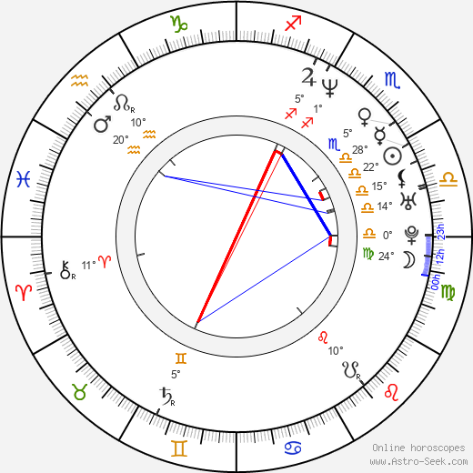 Chad Gray birth chart, biography, wikipedia 2020, 2021