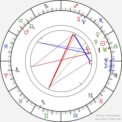 Chad Gray birth chart, Chad Gray astro natal horoscope, astrology