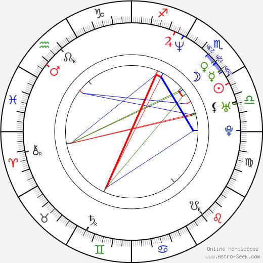 Crispian Belfrage astro natal birth chart, Crispian Belfrage horoscope, astrology