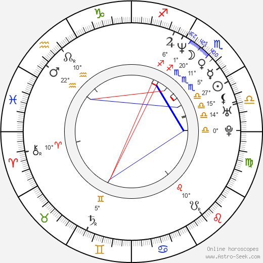 Jade Jagger birth chart, biography, wikipedia 2019, 2020