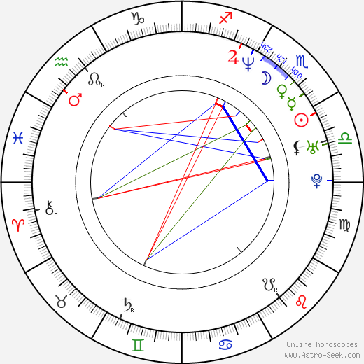 Jade Jagger astro natal birth chart, Jade Jagger horoscope, astrology