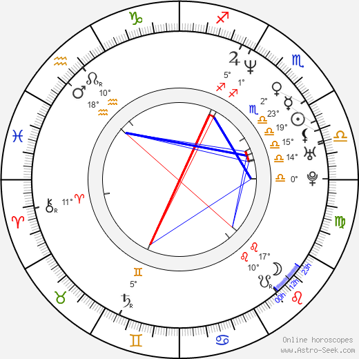 Jason Friedberg birth chart, biography, wikipedia 2019, 2020