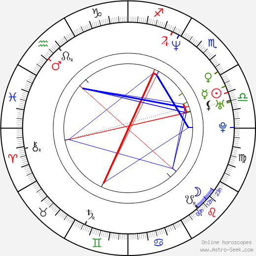 Jason Friedberg astro natal birth chart, Jason Friedberg horoscope, astrology