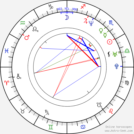 John Bowman astro natal birth chart, John Bowman horoscope, astrology