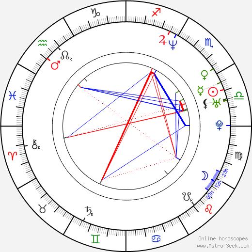 Jyrki Katainen birth chart, Jyrki Katainen astro natal horoscope, astrology
