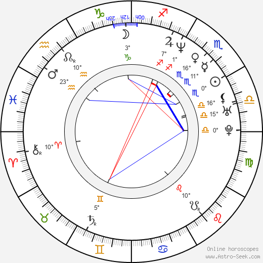 Kaipo Schwab birth chart, biography, wikipedia 2019, 2020