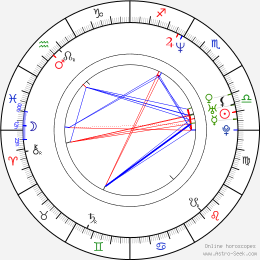 Kevin Scott Richardson astro natal birth chart, Kevin Scott Richardson horoscope, astrology