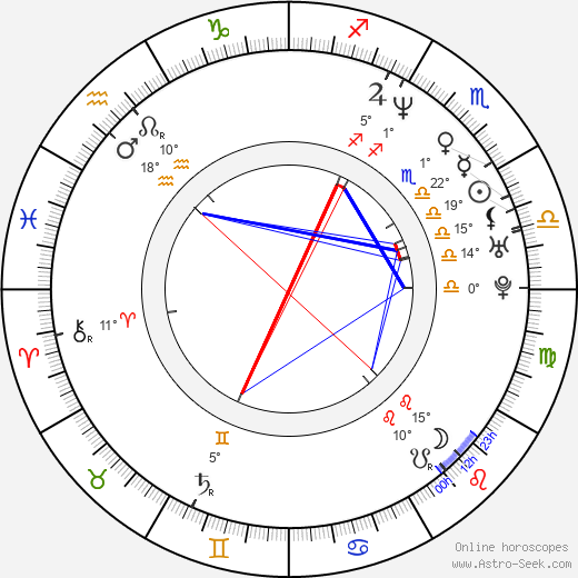 Luis Tosar birth chart, biography, wikipedia 2020, 2021