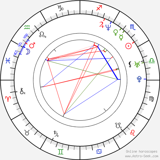 Ma Huateng Birth Chart Horoscope, Date of Birth, Astro
