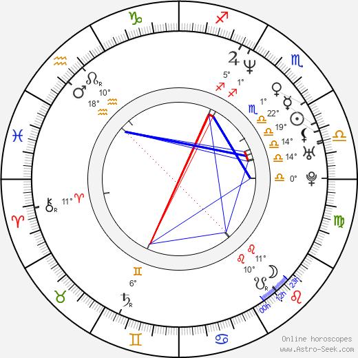 Marie Jinno birth chart, biography, wikipedia 2019, 2020