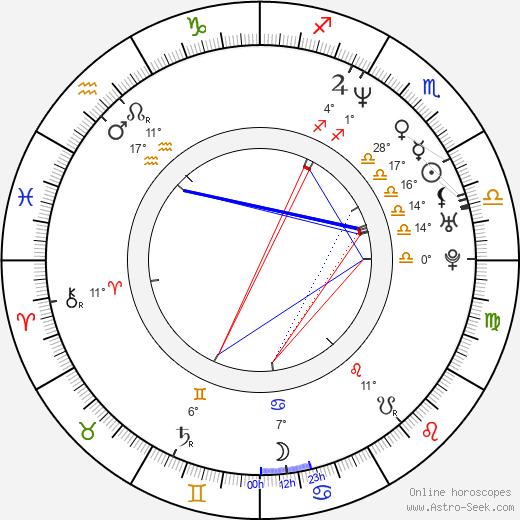 Markus Heitz birth chart, biography, wikipedia 2019, 2020