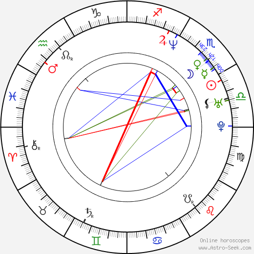 Matt Norman birth chart, Matt Norman astro natal horoscope, astrology
