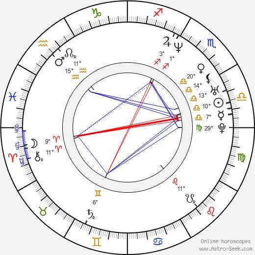 Michal Novinski birth chart, biography, wikipedia 2019, 2020