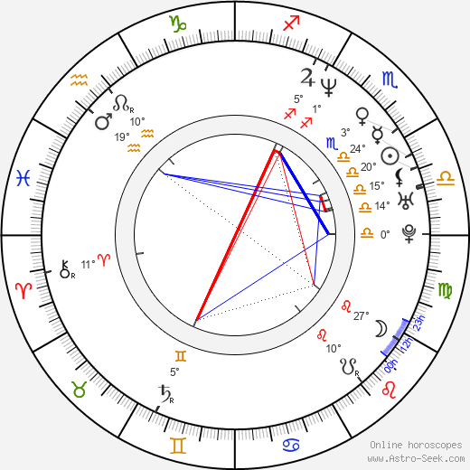 Neil Andrews birth chart, biography, wikipedia 2019, 2020