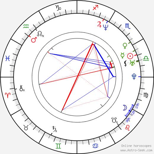 Neil Andrews astro natal birth chart, Neil Andrews horoscope, astrology
