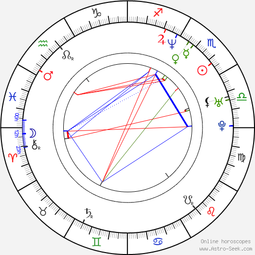 Nora Twomey astro natal birth chart, Nora Twomey horoscope, astrology