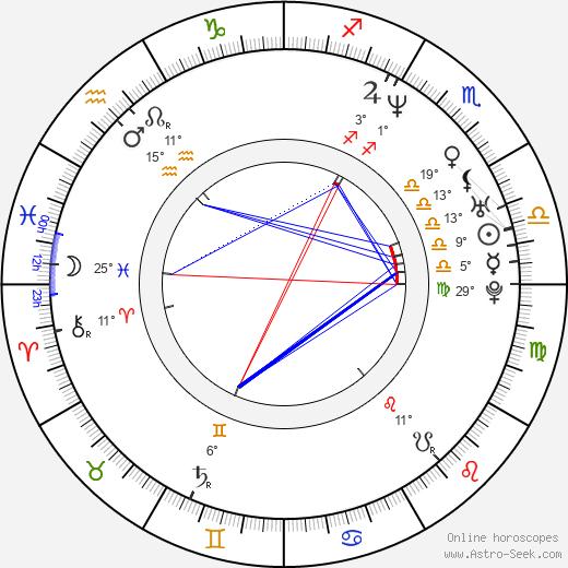Paul Poet birth chart, biography, wikipedia 2019, 2020