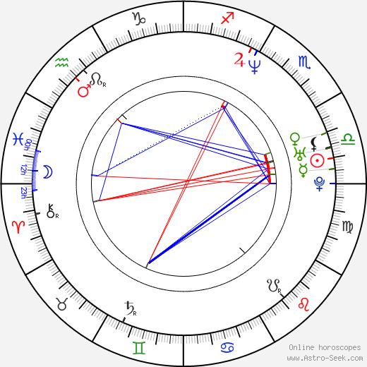 Paul Poet astro natal birth chart, Paul Poet horoscope, astrology