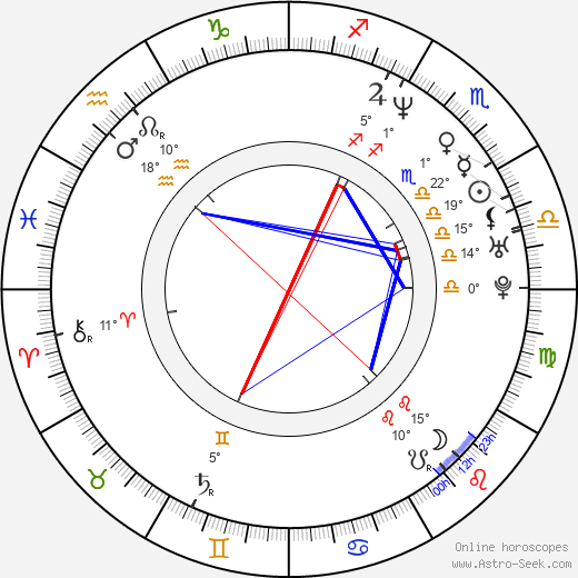 Sacha Baron Cohen birth chart, biography, wikipedia 2017, 2018