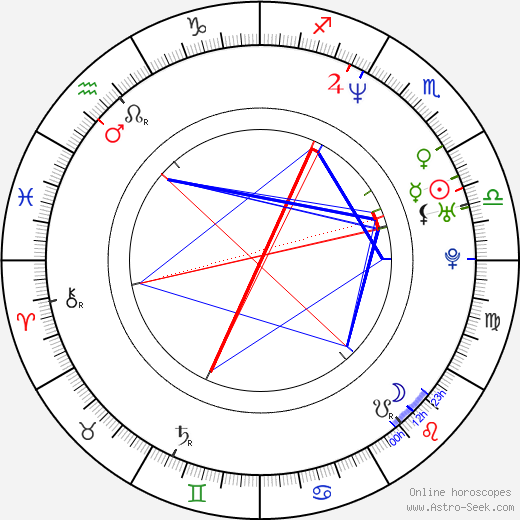 Sacha Baron Cohen astro natal birth chart, Sacha Baron Cohen horoscope, astrology