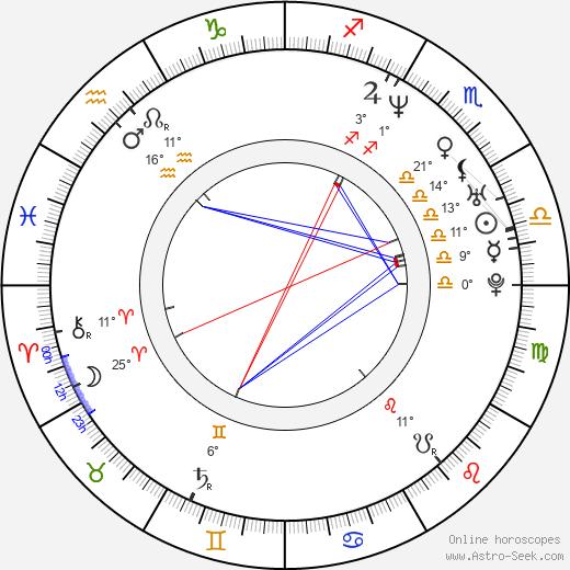 Sam Vincent birth chart, biography, wikipedia 2020, 2021