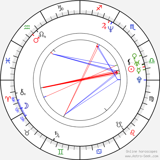 Sam Vincent birth chart, Sam Vincent astro natal horoscope, astrology