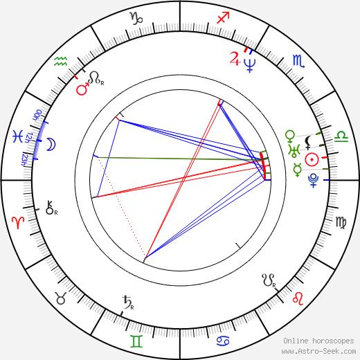 Тиффани Tiffany день рождения гороскоп, Tiffany Натальная карта онлайн