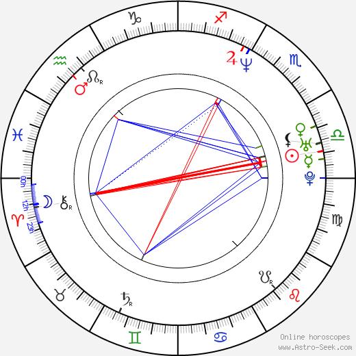 Trond Espen Seim день рождения гороскоп, Trond Espen Seim Натальная карта онлайн
