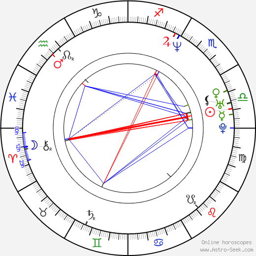 Trond Espen Seim astro natal birth chart, Trond Espen Seim horoscope, astrology