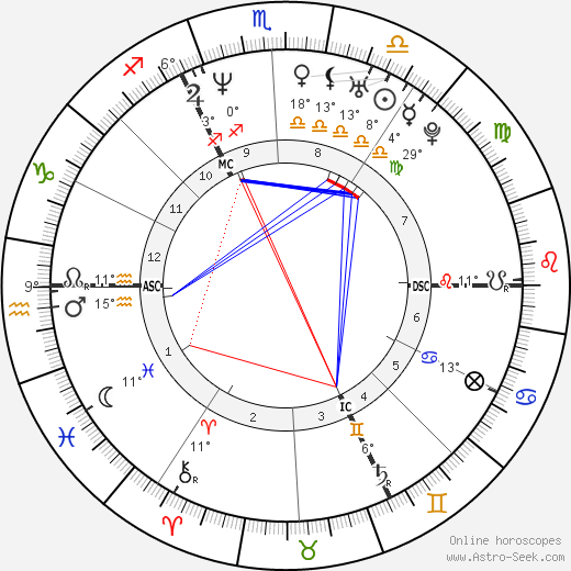 Xavier Naidoo Биография в Википедии 2020, 2021