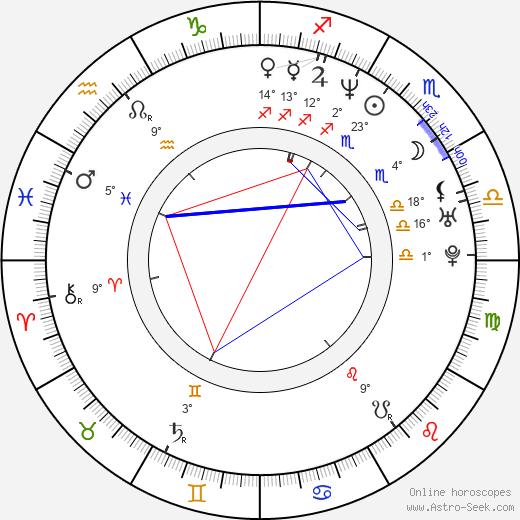 Aleksandr Popov birth chart, biography, wikipedia 2019, 2020