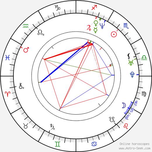 Athena Massey tema natale, oroscopo, Athena Massey oroscopi gratuiti, astrologia