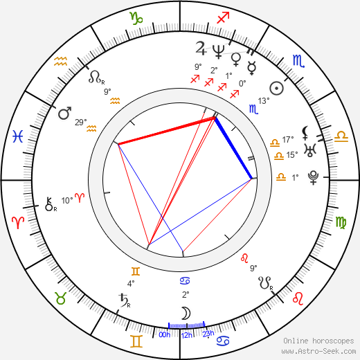 Bruce Blauer birth chart, biography, wikipedia 2019, 2020