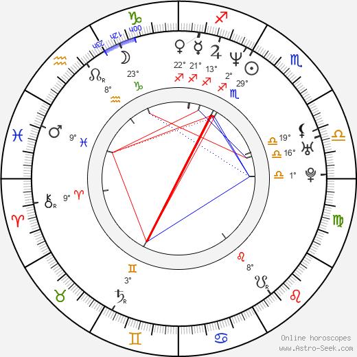 Cecilia Suárez birth chart, biography, wikipedia 2019, 2020