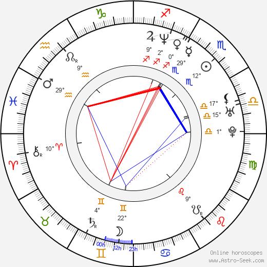 Corin Nemec birth chart, biography, wikipedia 2019, 2020