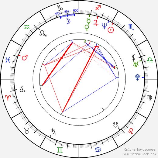 Dahlia Salem astro natal birth chart, Dahlia Salem horoscope, astrology
