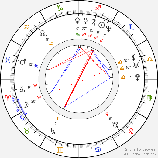 Daniela Nane birth chart, biography, wikipedia 2018, 2019