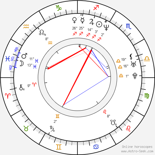 Don Handfield birth chart, biography, wikipedia 2019, 2020