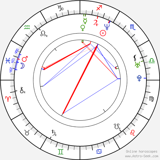 Don Handfield astro natal birth chart, Don Handfield horoscope, astrology