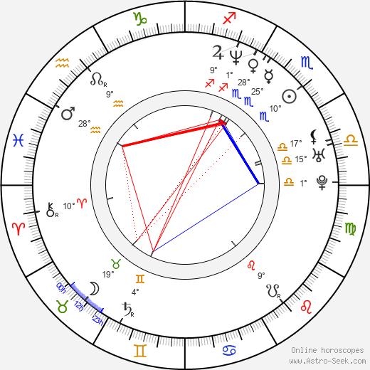 Dwight Yorke tema natale, biography, Biografia da Wikipedia 2020, 2021