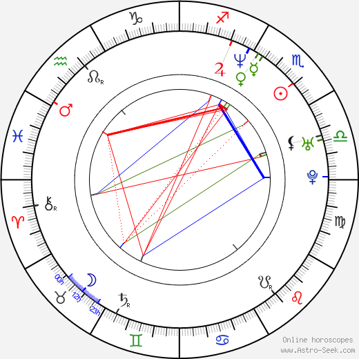 Dylan Moran astro natal birth chart, Dylan Moran horoscope, astrology